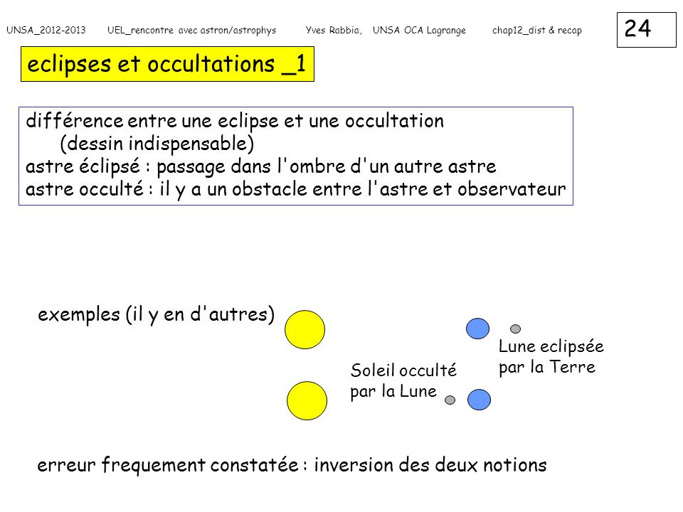 eclipses et occultations _1
