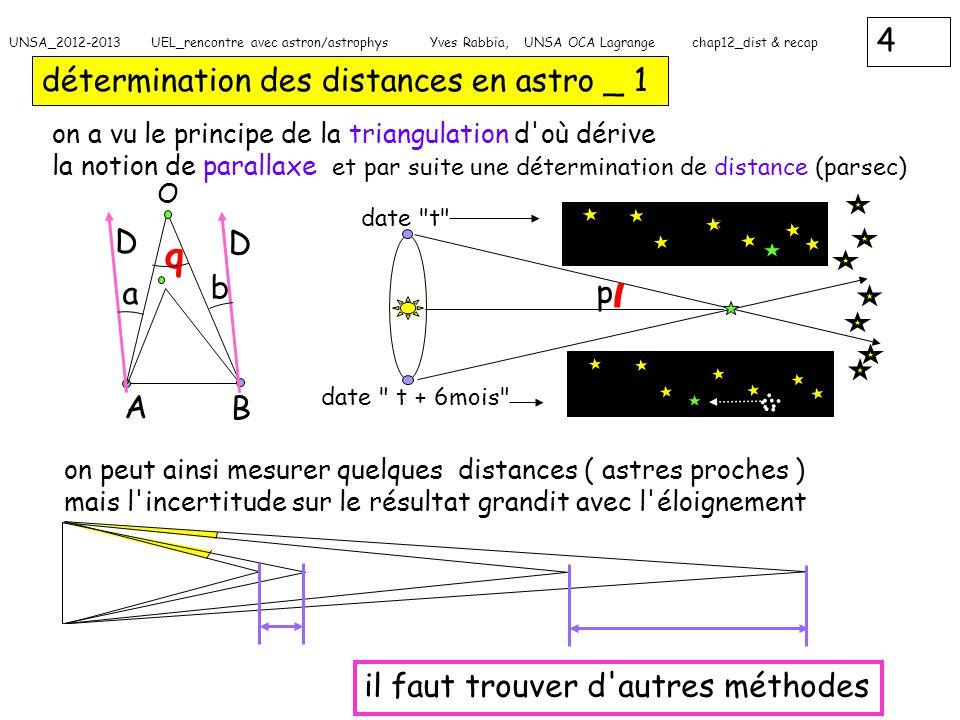 détermination des distances en astro _ 1
