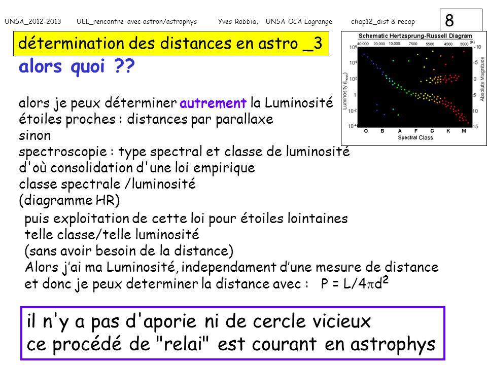 détermination des distances en astro _3