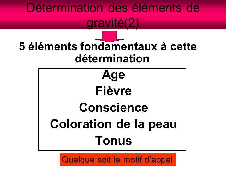 Détermination des éléments de gravité(2)