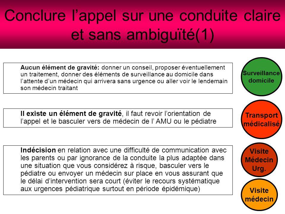 Conclure l'appel sur une conduite claire et sans ambiguïté(1)