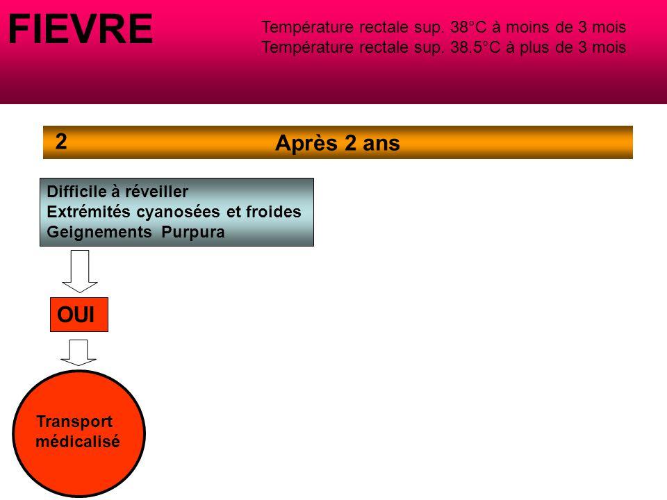 FIEVRE Température rectale sup. 38°C à moins de 3 mois. Température rectale sup. 38.5°C à plus de 3 mois.