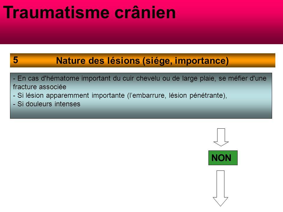 Nature des lésions (siége, importance)
