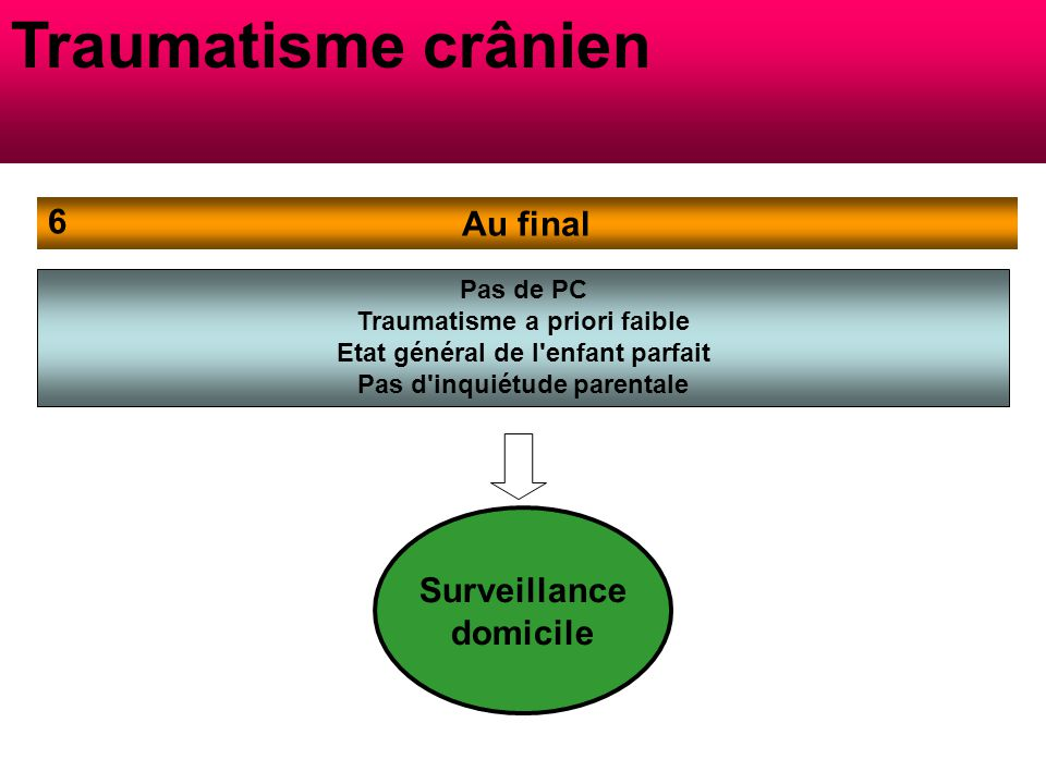 Traumatisme crânien 6 Au final Surveillance domicile Pas de PC