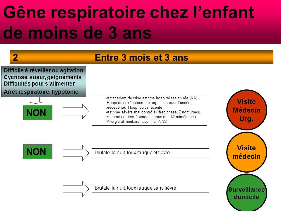Gêne respiratoire chez l'enfant de moins de 3 ans