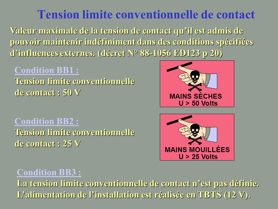 Tension limite conventionnelle de contact