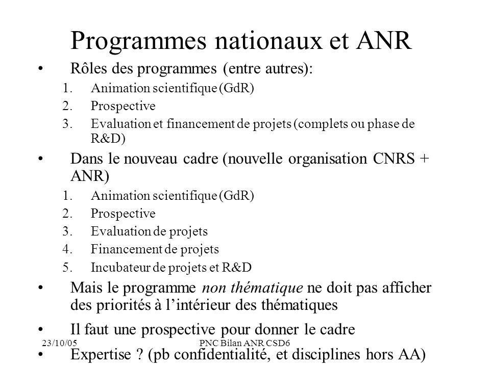 Programmes nationaux et ANR