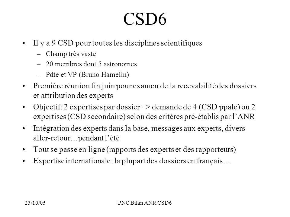 CSD6 Il y a 9 CSD pour toutes les disciplines scientifiques