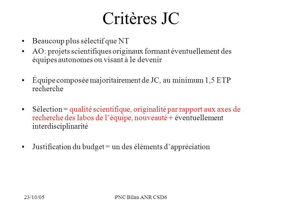 Critères JC Beaucoup plus sélectif que NT