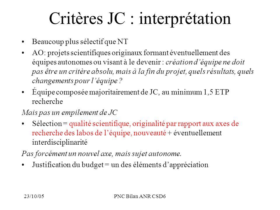 Critères JC : interprétation