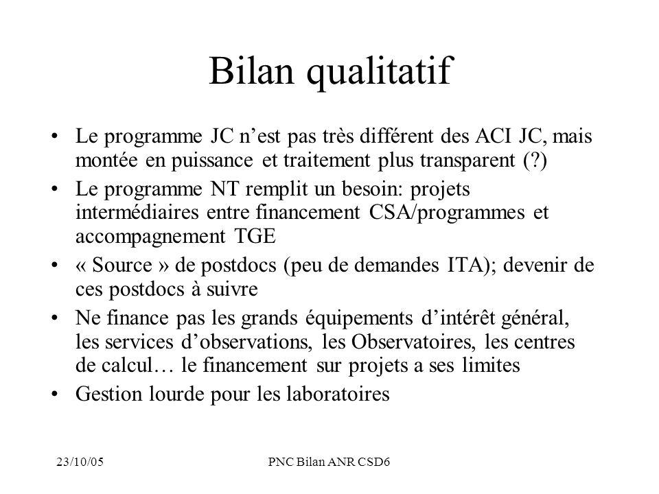 Bilan qualitatif Le programme JC n'est pas très différent des ACI JC, mais montée en puissance et traitement plus transparent ( )