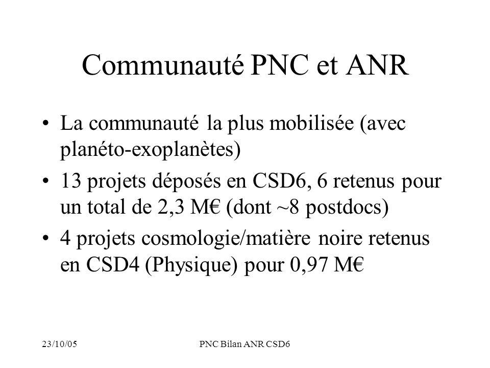 Communauté PNC et ANR La communauté la plus mobilisée (avec planéto-exoplanètes)