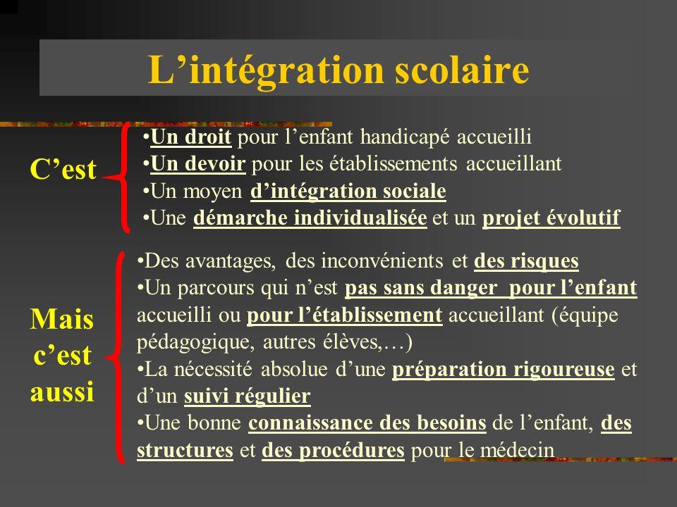 L'intégration scolaire