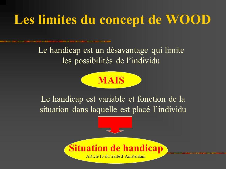 Les limites du concept de WOOD