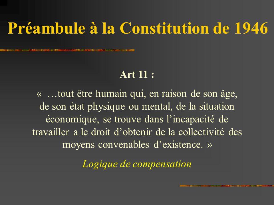 Préambule à la Constitution de 1946
