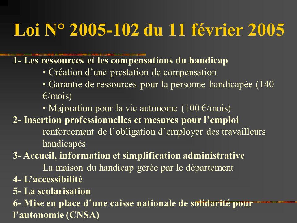 Loi N° 2005-102 du 11 février 2005 1- Les ressources et les compensations du handicap. Création d'une prestation de compensation.