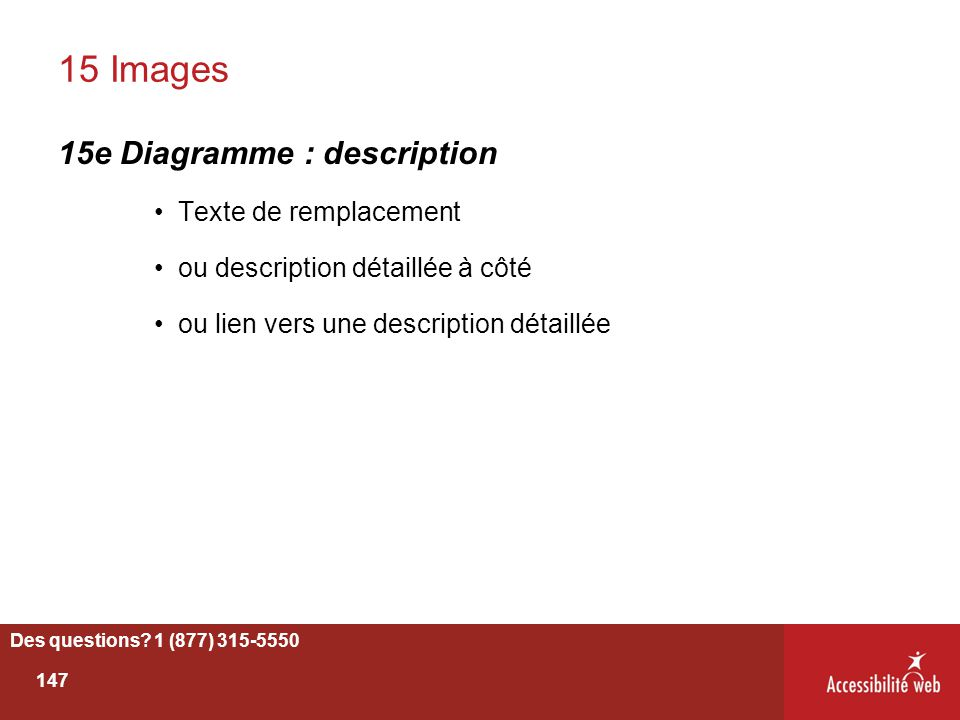 15 Images 15e Diagramme : description Texte de remplacement