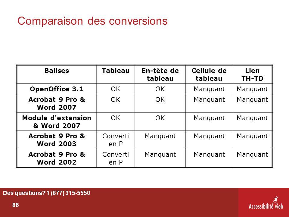 Comparaison des conversions