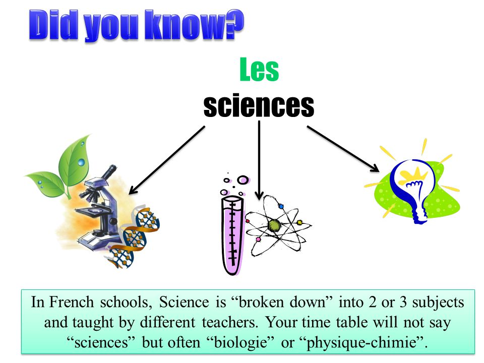 Did you know Les sciences
