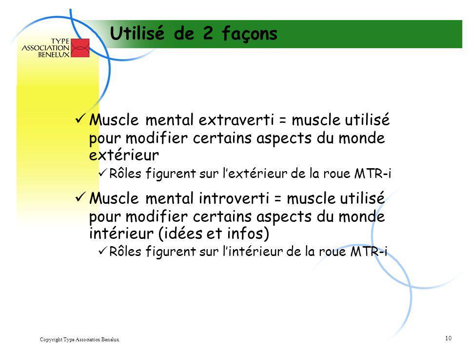 Utilisé de 2 façons Muscle mental extraverti = muscle utilisé pour modifier certains aspects du monde extérieur.