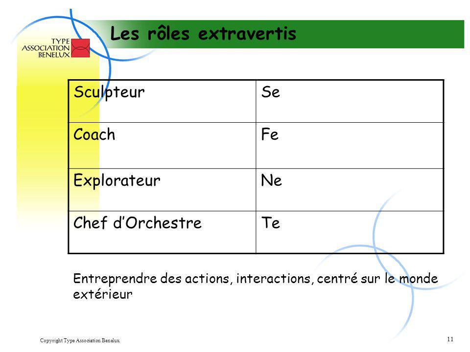 Les rôles extravertis Sculpteur Se Coach Fe Explorateur Ne