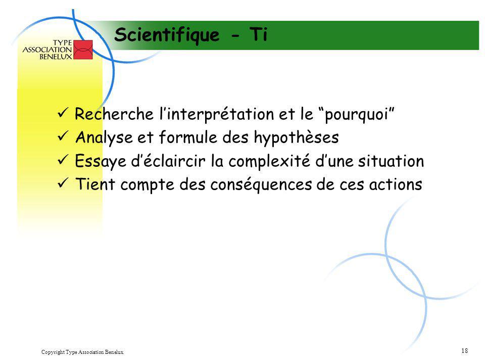 Scientifique - Ti Recherche l'interprétation et le pourquoi