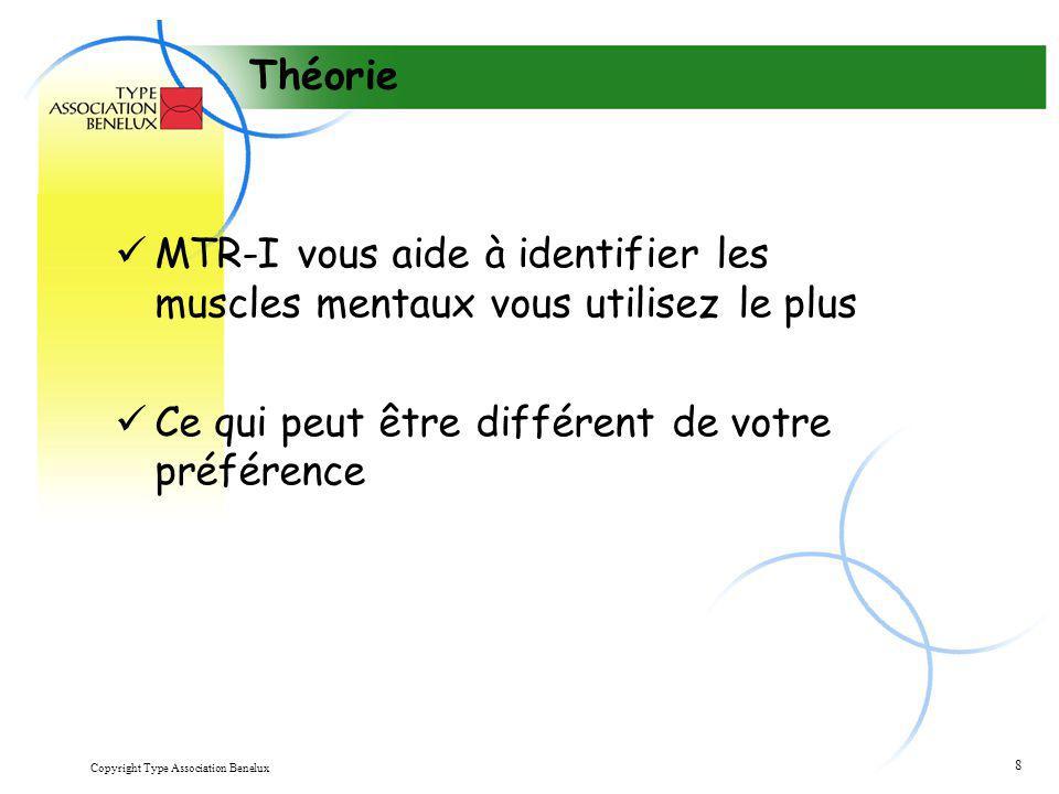 MTR-I vous aide à identifier les muscles mentaux vous utilisez le plus