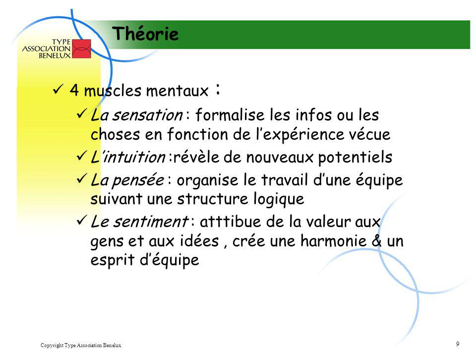 Théorie 4 muscles mentaux :