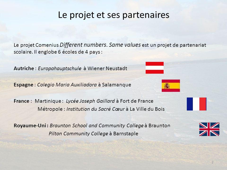Le projet et ses partenaires