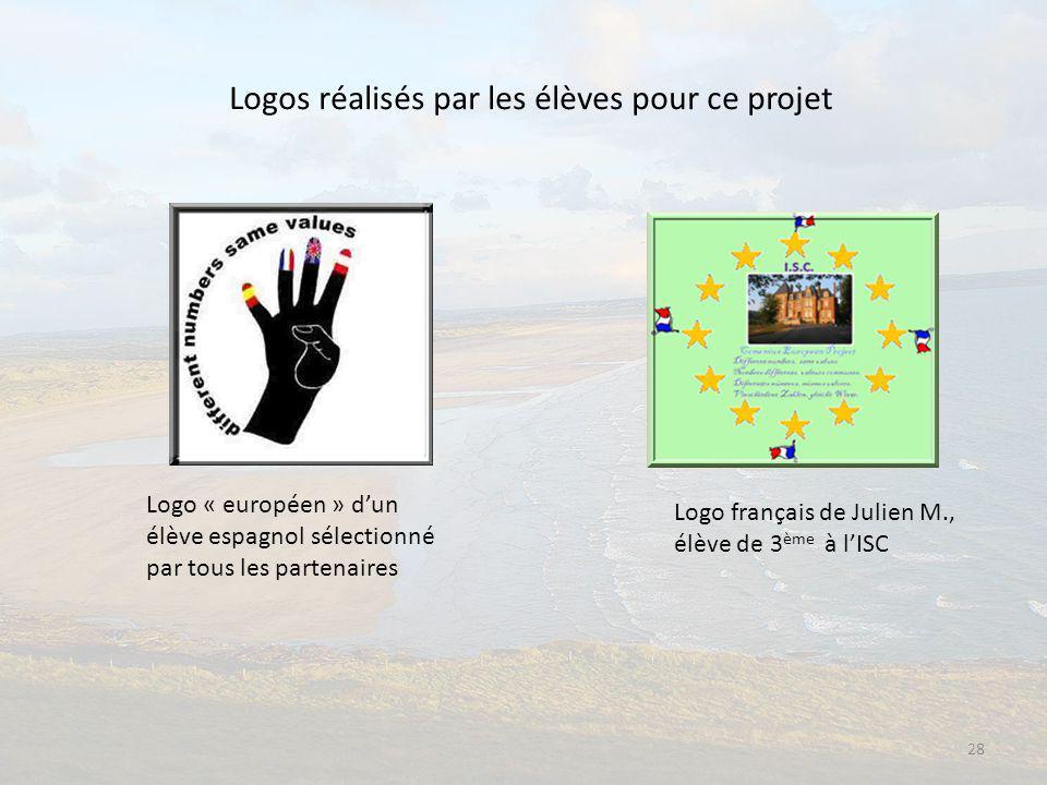 Logos réalisés par les élèves pour ce projet