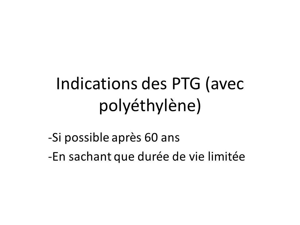Indications des PTG (avec polyéthylène)