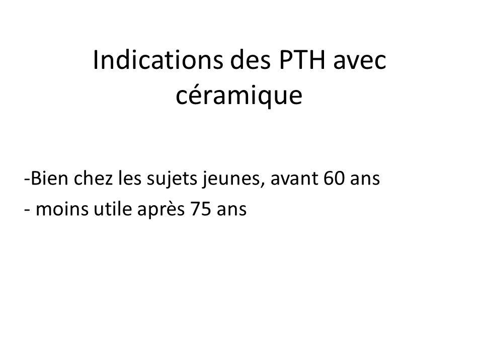 Indications des PTH avec céramique
