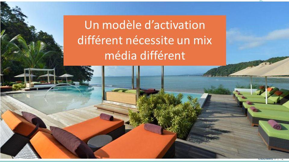 Un modèle d'activation différent nécessite un mix média différent