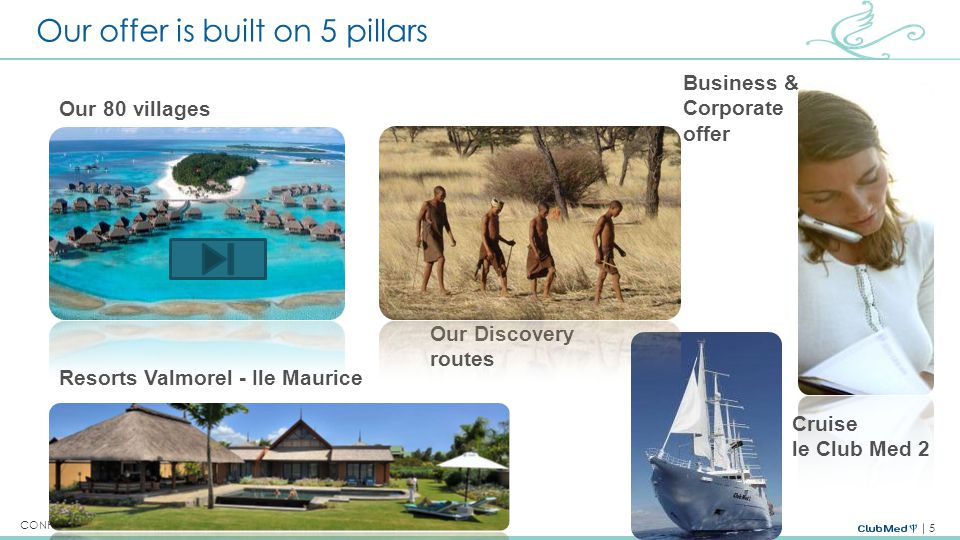 Our offer is built on 5 pillars