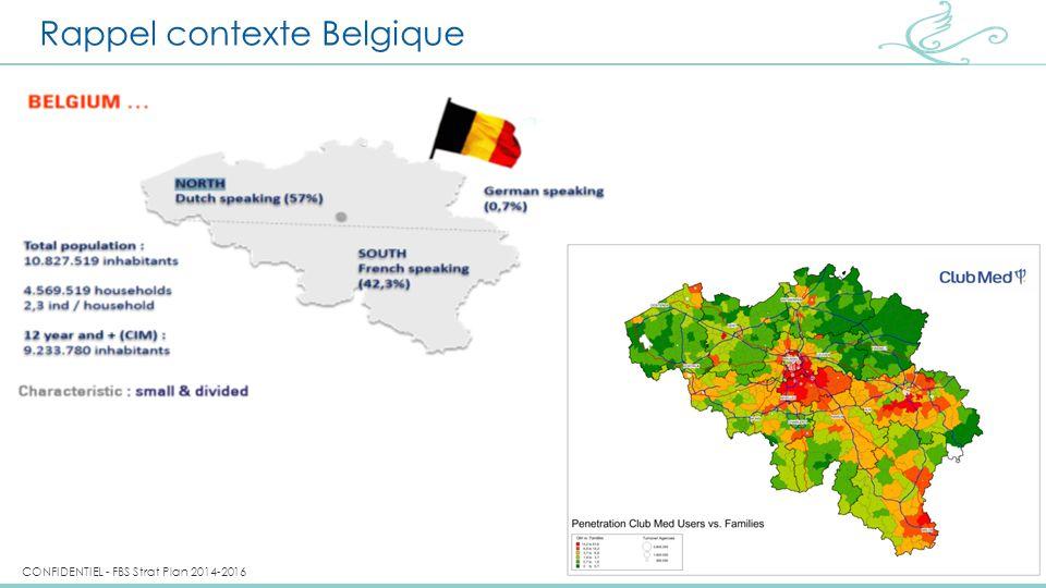 Rappel contexte Belgique