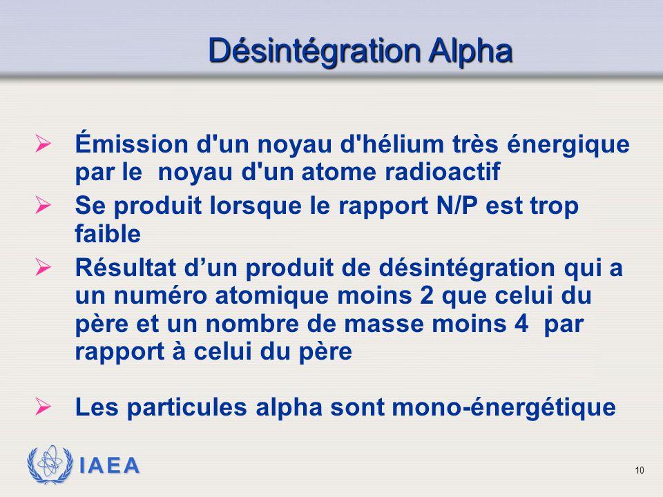 Désintégration Alpha Émission d un noyau d hélium très énergique par le noyau d un atome radioactif.