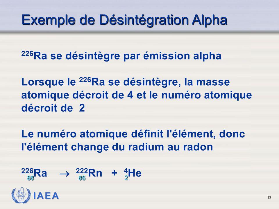Exemple de Désintégration Alpha