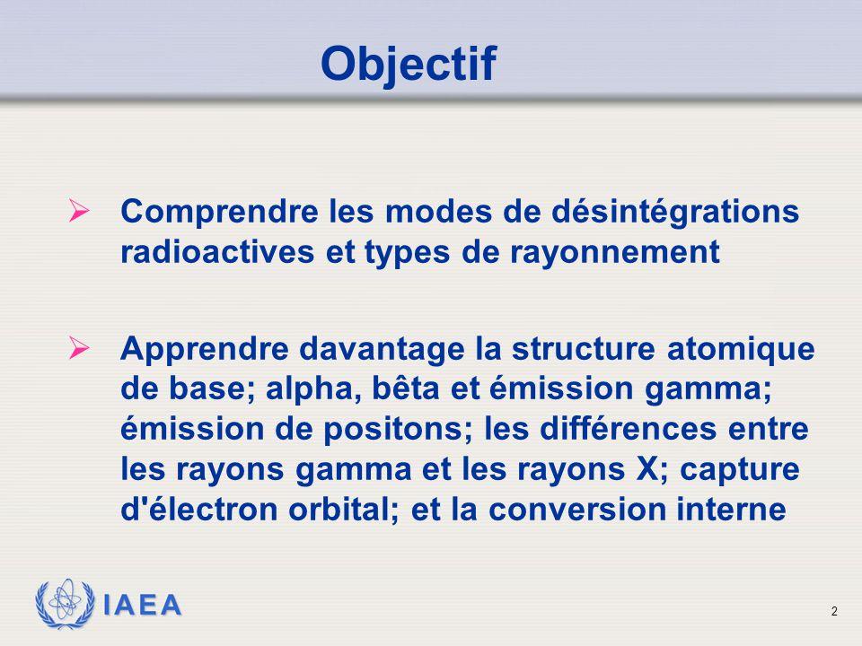 Objectif Comprendre les modes de désintégrations radioactives et types de rayonnement.