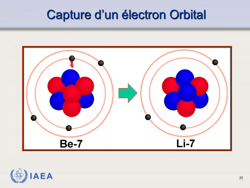 Capture d'un électron Orbital