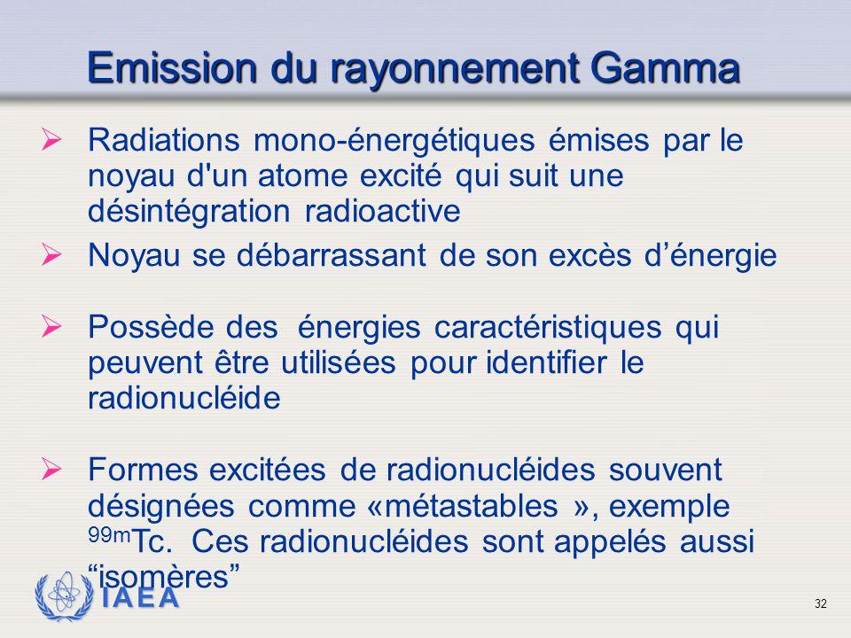 Emission du rayonnement Gamma