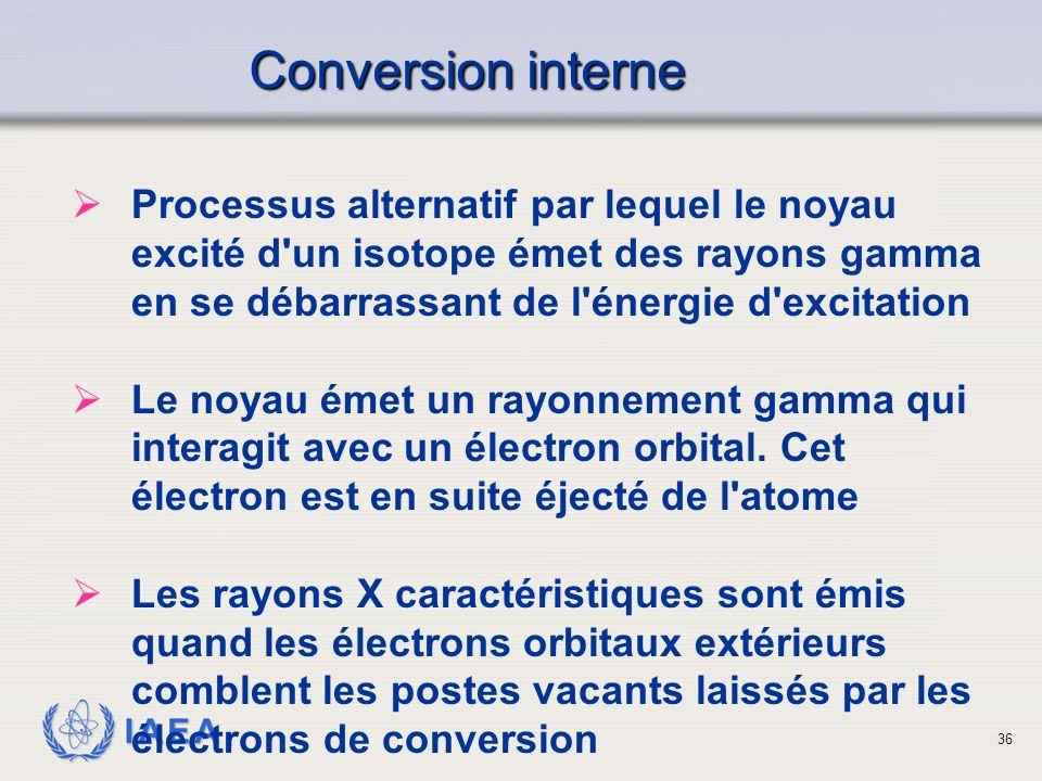 Conversion interne Processus alternatif par lequel le noyau excité d un isotope émet des rayons gamma en se débarrassant de l énergie d excitation.