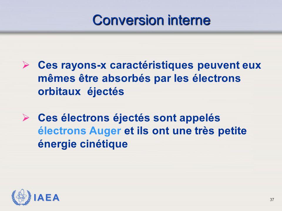 Conversion interne Ces rayons-x caractéristiques peuvent eux mêmes être absorbés par les électrons orbitaux éjectés.