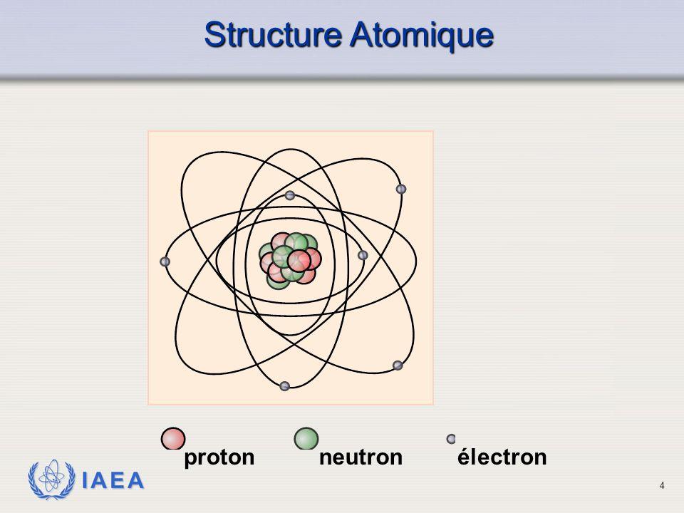 Structure Atomique proton neutron électron