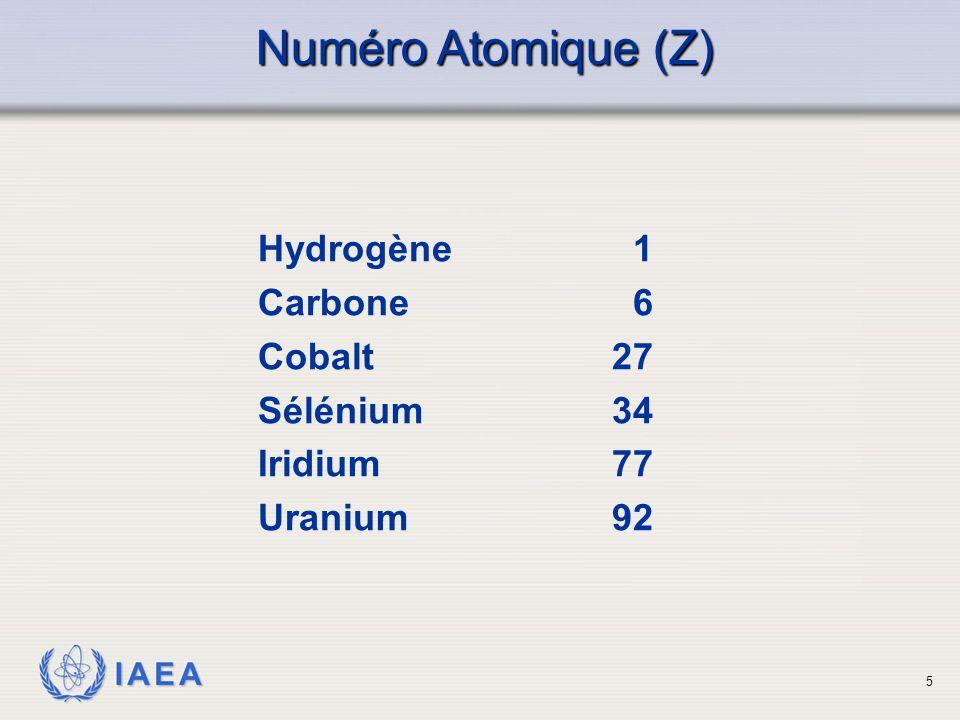 Numéro Atomique (Z) Hydrogène 1 Carbone 6 Cobalt 27 Sélénium 34