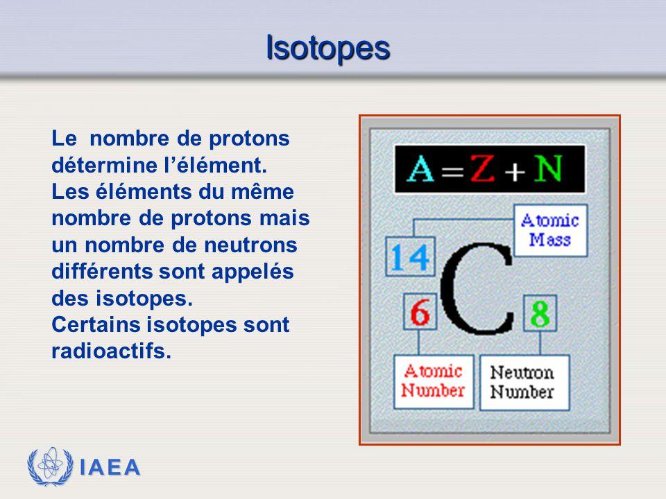 Isotopes Le nombre de protons détermine l'élément.