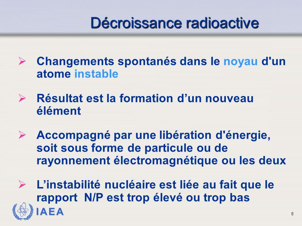 Décroissance radioactive