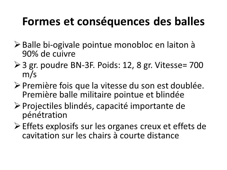 Formes et conséquences des balles