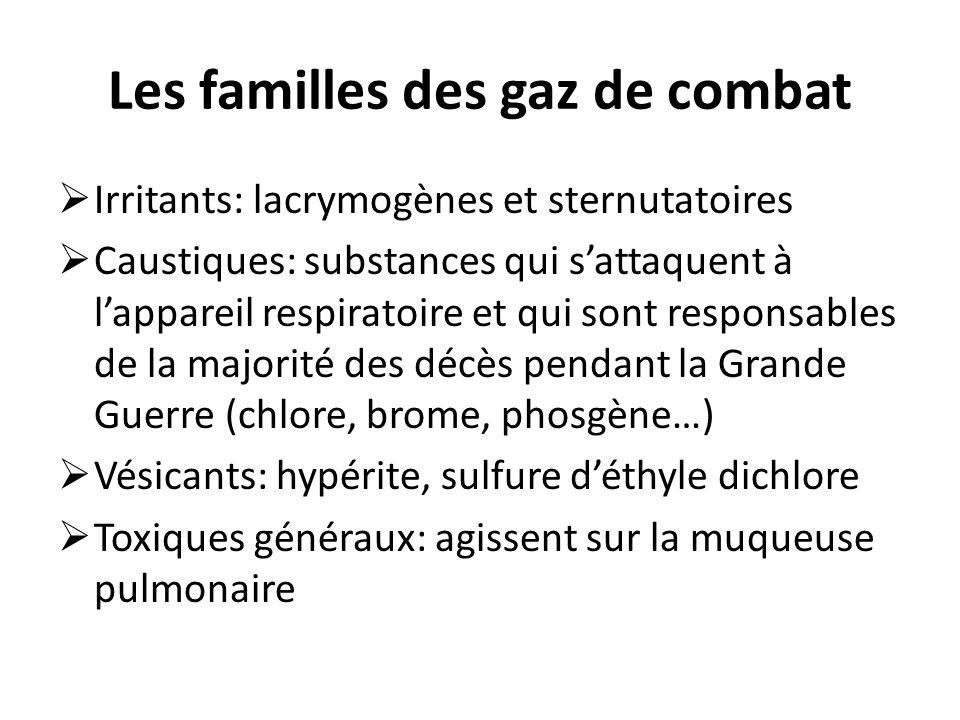Les familles des gaz de combat