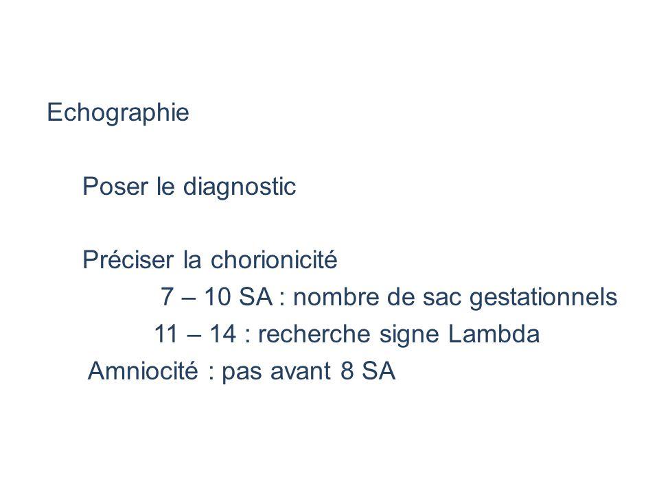 Echographie Poser le diagnostic. Préciser la chorionicité. 7 – 10 SA : nombre de sac gestationnels.