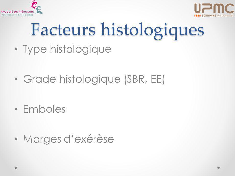 Facteurs histologiques